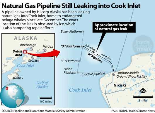 Natural Gas Pipeline Leak Southwest